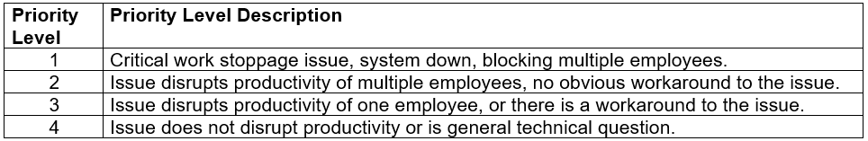 Help Desk Policy