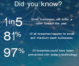 Statistics on Cyber Security Breaches | SkyViewTek